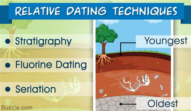 Flourine dating top international dating